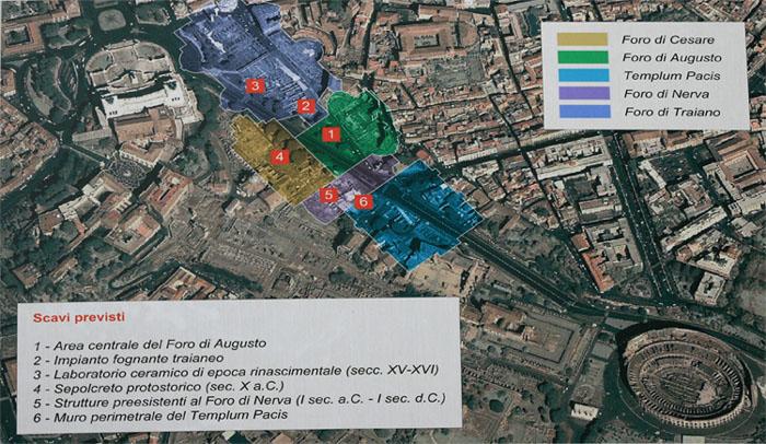 forums romains à Rome